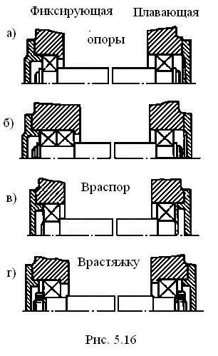 5.16 показаны схемы установки